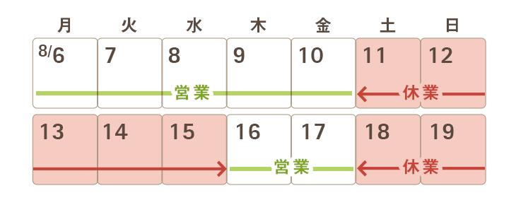 エッセンシア酵素ドリンク 2018GW配送日スケジュール