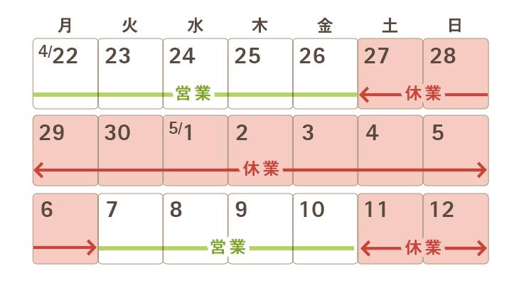 エッセンシア酵素ドリンク 2019GW配送日スケジュール