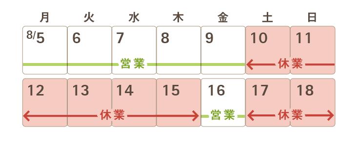 エッセンシア酵素ドリンク 2019夏期休業 配送日スケジュール