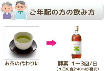 お年寄りの飲み方
