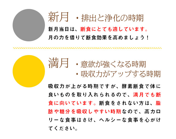 新月:排出と浄化の時期 満月:意欲が強くなる時期、吸収力がアップする時期